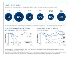 asset sustainability