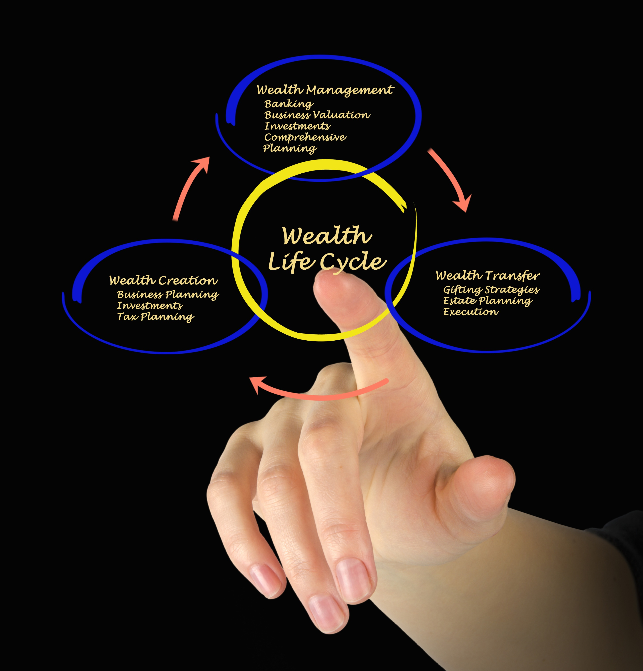 estate planning strategies