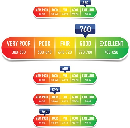 how to raise your credit score 5